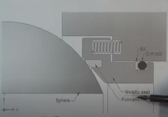 5 가지 볼 밸브 씰 표면 디자인